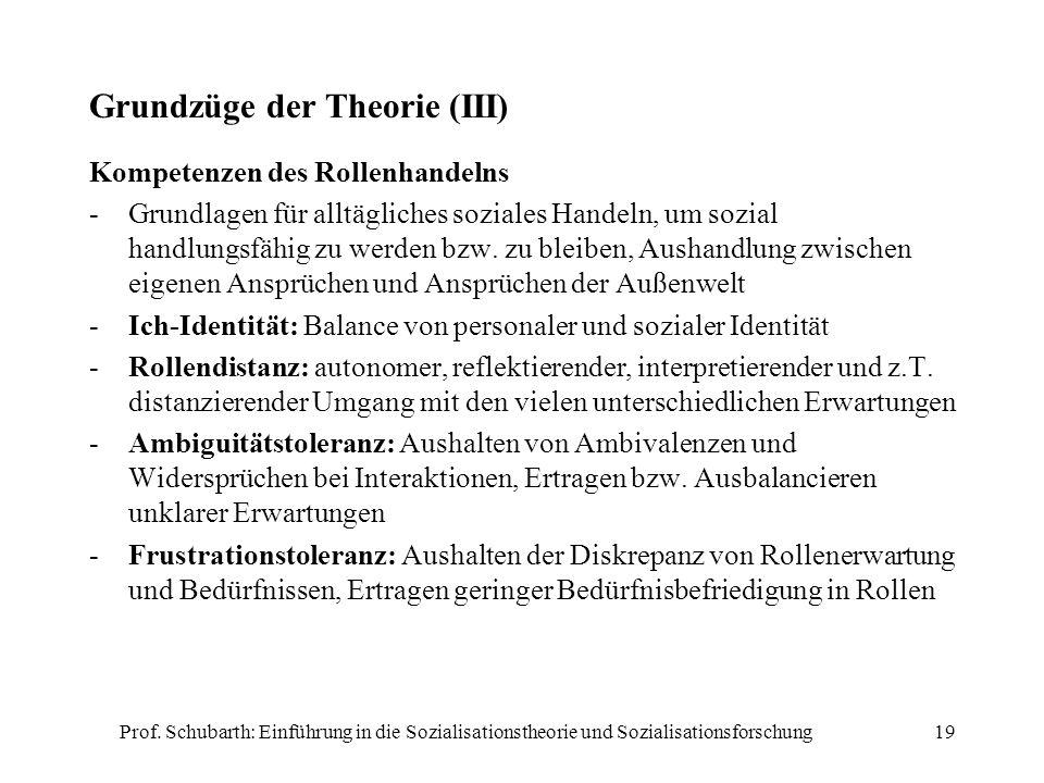 Prof. Schubarth: Einführung in die Sozialisationstheorie und Sozialisationsforschung19 Grundzüge der Theorie (III) Kompetenzen des Rollenhandelns -Gru
