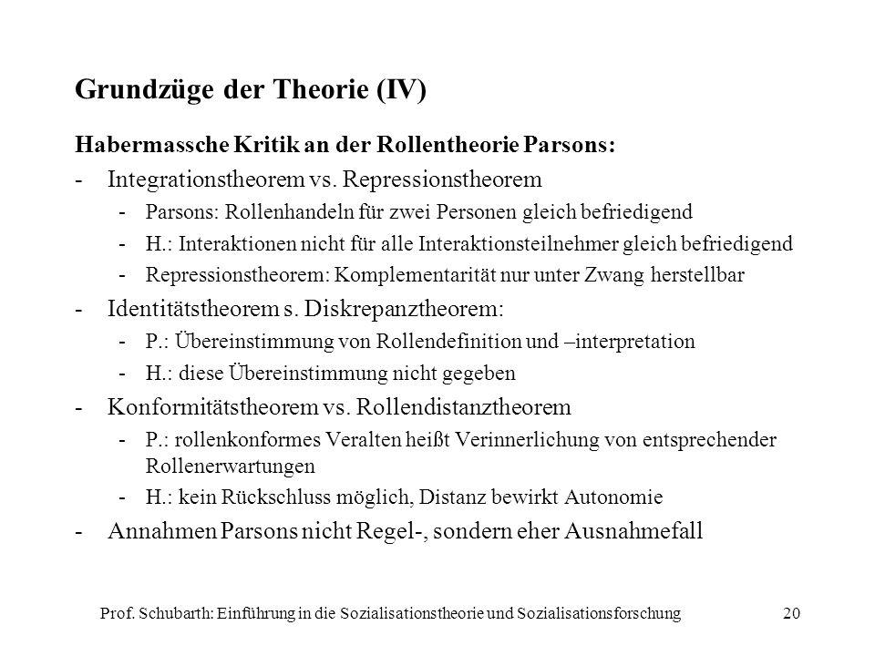 Prof. Schubarth: Einführung in die Sozialisationstheorie und Sozialisationsforschung20 Grundzüge der Theorie (IV) Habermassche Kritik an der Rollenthe