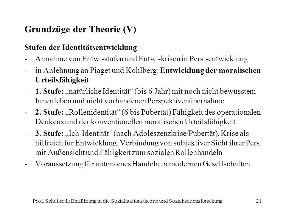 Prof. Schubarth: Einführung in die Sozialisationstheorie und Sozialisationsforschung21 Grundzüge der Theorie (V) Stufen der Identitätsentwicklung -Ann