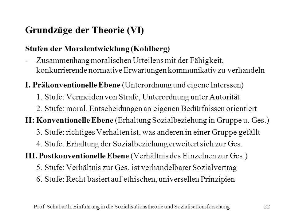 Prof. Schubarth: Einführung in die Sozialisationstheorie und Sozialisationsforschung22 Grundzüge der Theorie (VI) Stufen der Moralentwicklung (Kohlber