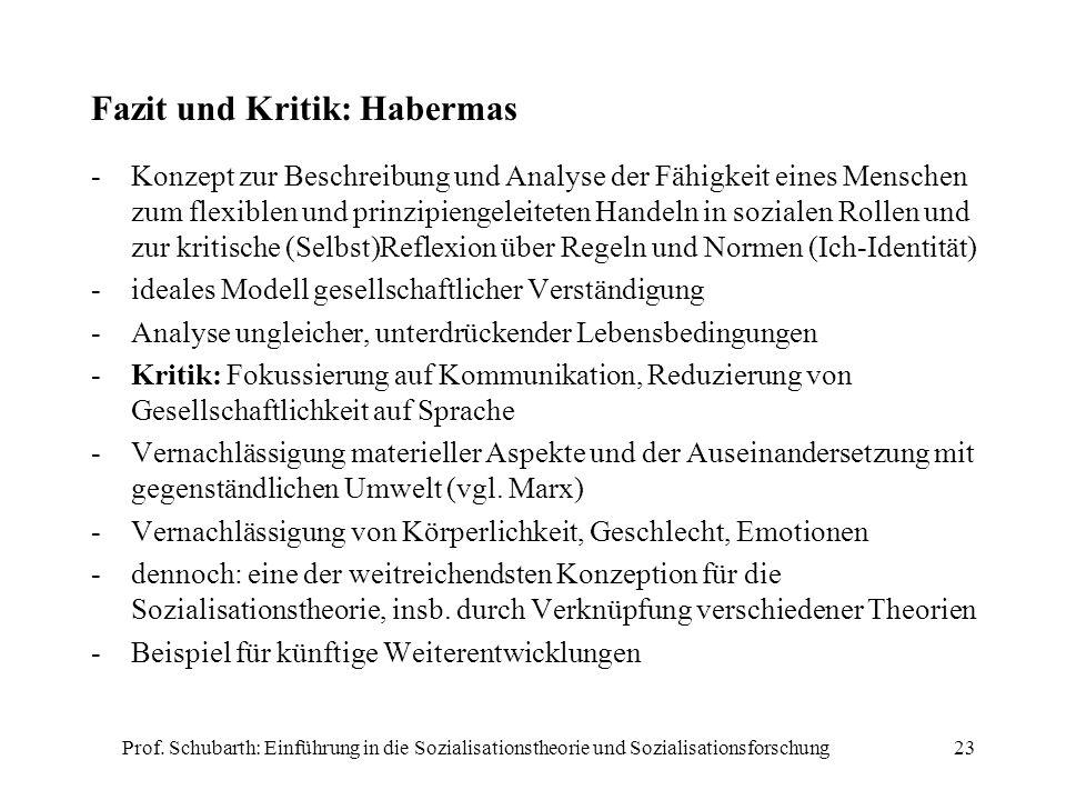 Prof. Schubarth: Einführung in die Sozialisationstheorie und Sozialisationsforschung23 Fazit und Kritik: Habermas -Konzept zur Beschreibung und Analys