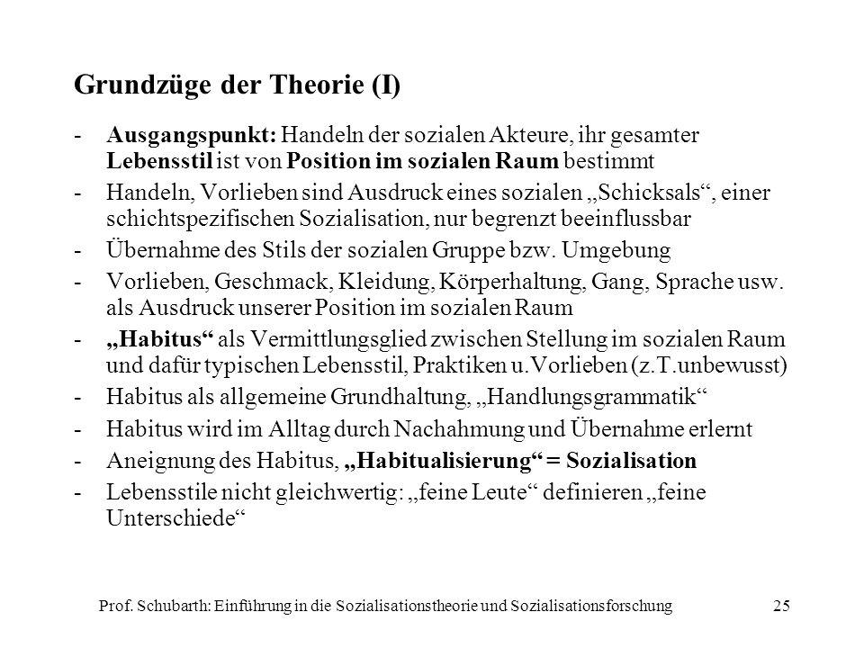 Prof. Schubarth: Einführung in die Sozialisationstheorie und Sozialisationsforschung25 Grundzüge der Theorie (I) -Ausgangspunkt: Handeln der sozialen