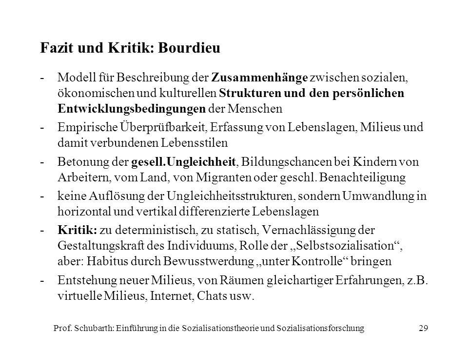 Prof. Schubarth: Einführung in die Sozialisationstheorie und Sozialisationsforschung29 Fazit und Kritik: Bourdieu -Modell für Beschreibung der Zusamme