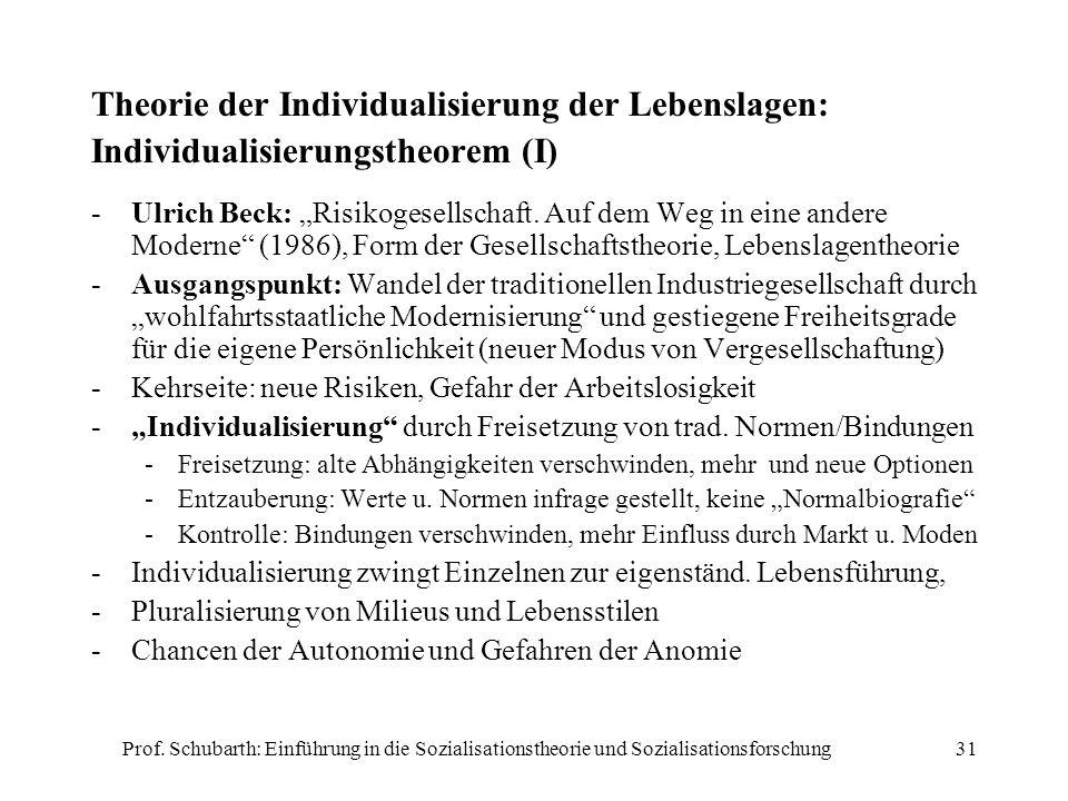 Prof. Schubarth: Einführung in die Sozialisationstheorie und Sozialisationsforschung31 Theorie der Individualisierung der Lebenslagen: Individualisier
