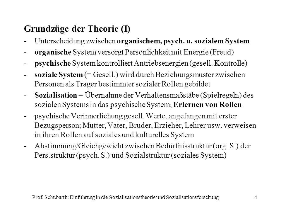 Prof. Schubarth: Einführung in die Sozialisationstheorie und Sozialisationsforschung4 Grundzüge der Theorie (I) -Unterscheidung zwischen organischem,