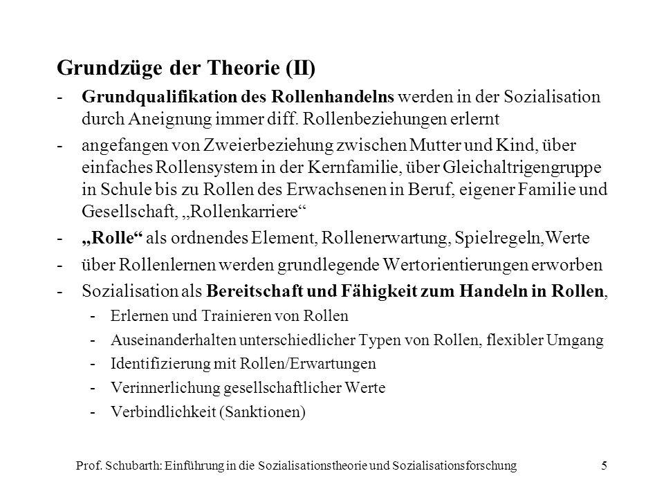 Prof. Schubarth: Einführung in die Sozialisationstheorie und Sozialisationsforschung5 Grundzüge der Theorie (II) -Grundqualifikation des Rollenhandeln