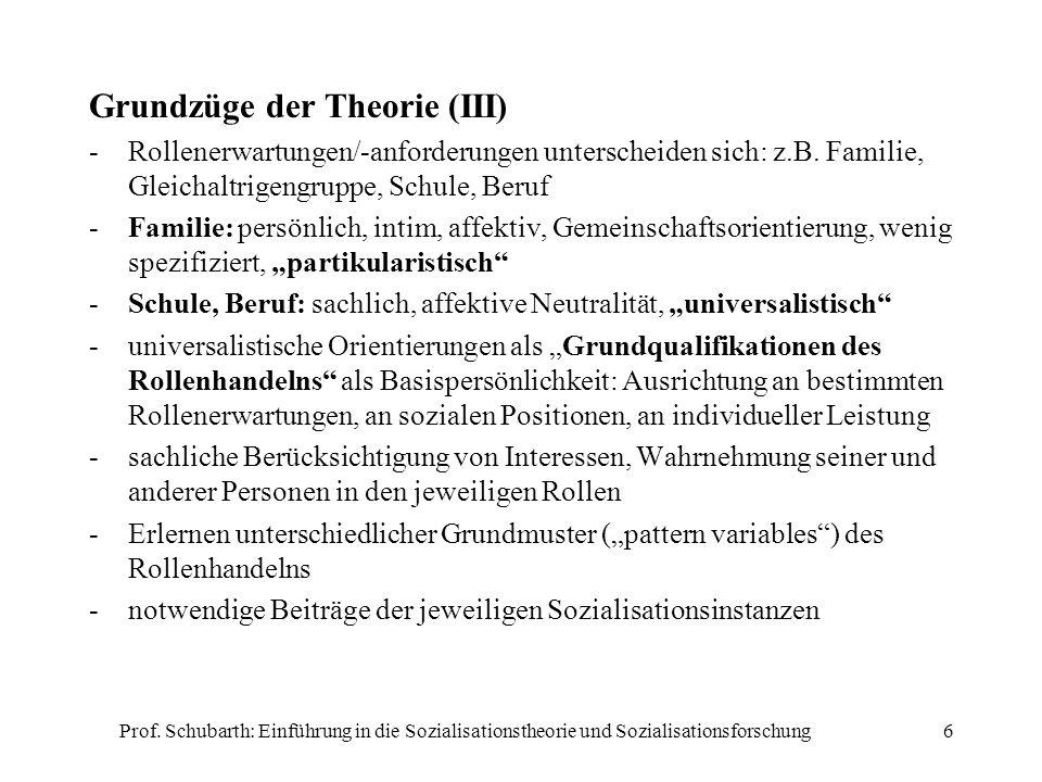 Prof. Schubarth: Einführung in die Sozialisationstheorie und Sozialisationsforschung6 Grundzüge der Theorie (III) -Rollenerwartungen/-anforderungen un