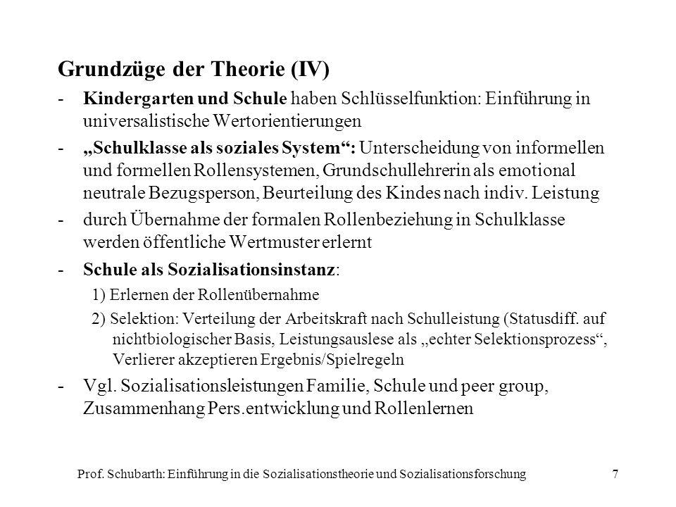 Prof. Schubarth: Einführung in die Sozialisationstheorie und Sozialisationsforschung7 Grundzüge der Theorie (IV) -Kindergarten und Schule haben Schlüs