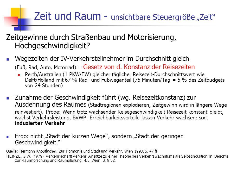 ISR/TU Berlin, Energieplanung, Verkehrsplanung, Wasserwirtschaft, WS 06/07 11 Zeit und Raum - unsichtbare Steuergröße Zeit Zeitgewinne durch Straßenba