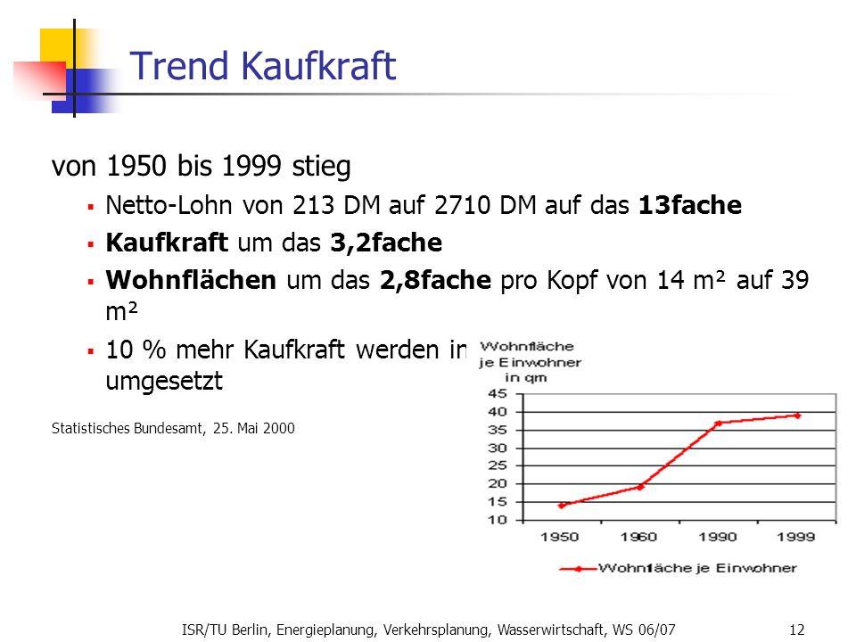 ISR/TU Berlin, Energieplanung, Verkehrsplanung, Wasserwirtschaft, WS 06/07 12 Trend Kaufkraft von 1950 bis 1999 stieg Netto-Lohn von 213 DM auf 2710 D