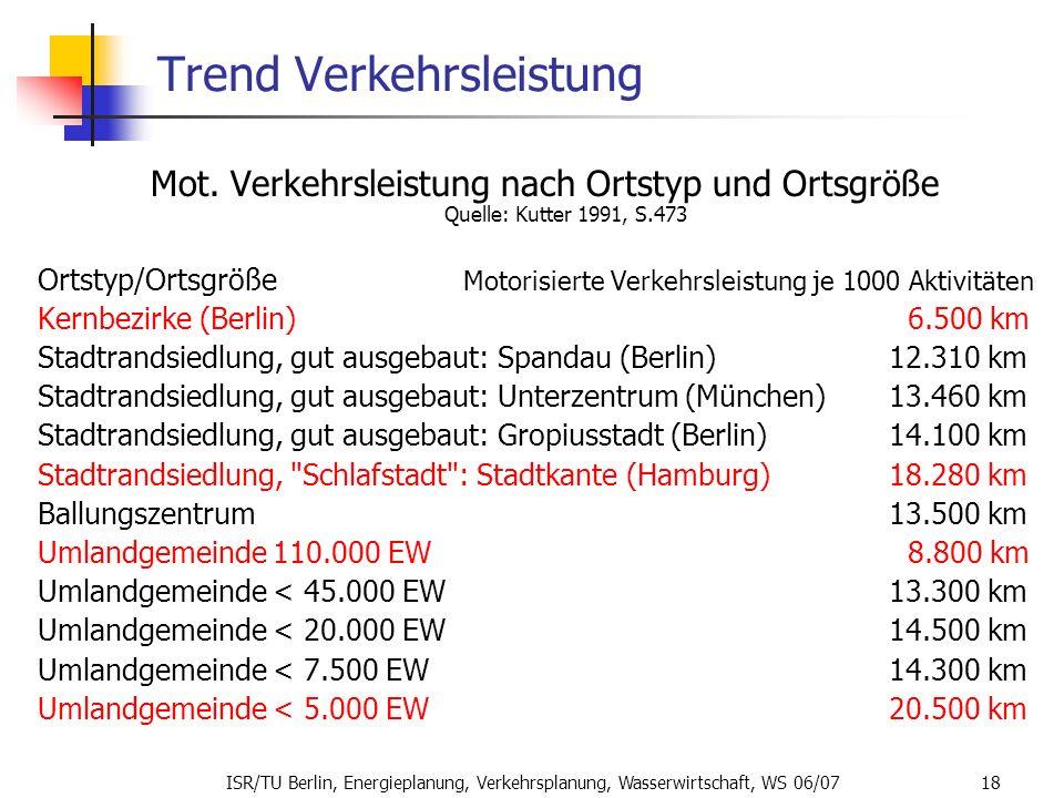ISR/TU Berlin, Energieplanung, Verkehrsplanung, Wasserwirtschaft, WS 06/07 18 Trend Verkehrsleistung Mot. Verkehrsleistung nach Ortstyp und Ortsgröße