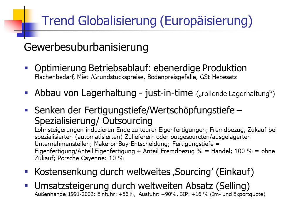 ISR/TU Berlin, Energieplanung, Verkehrsplanung, Wasserwirtschaft, WS 06/07 19 Trend Globalisierung (Europäisierung) Gewerbesuburbanisierung Optimierun