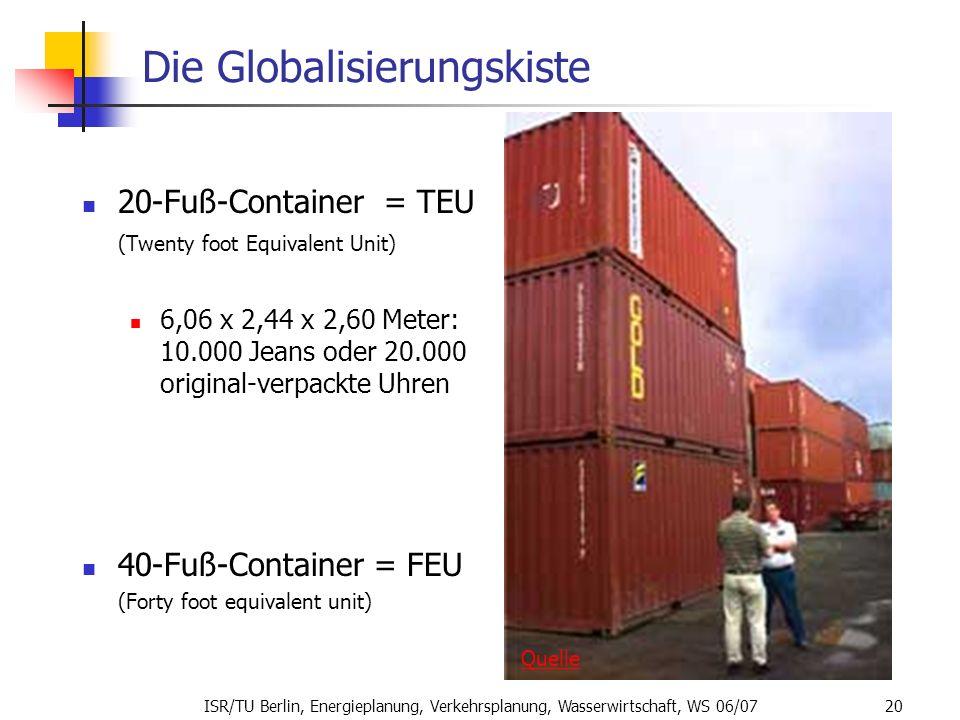 ISR/TU Berlin, Energieplanung, Verkehrsplanung, Wasserwirtschaft, WS 06/07 20 Die Globalisierungskiste 20-Fuß-Container = TEU (Twenty foot Equivalent