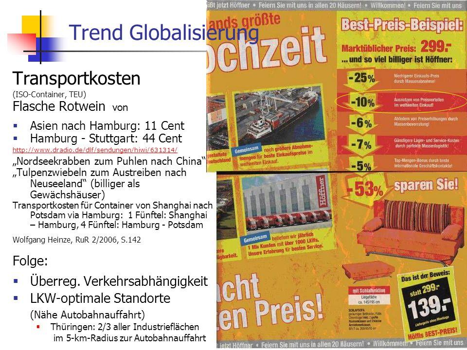 ISR/TU Berlin, Energieplanung, Verkehrsplanung, Wasserwirtschaft, WS 06/07 23 Transportkosten (ISO-Container, TEU) Flasche Rotwein von Asien nach Hamb