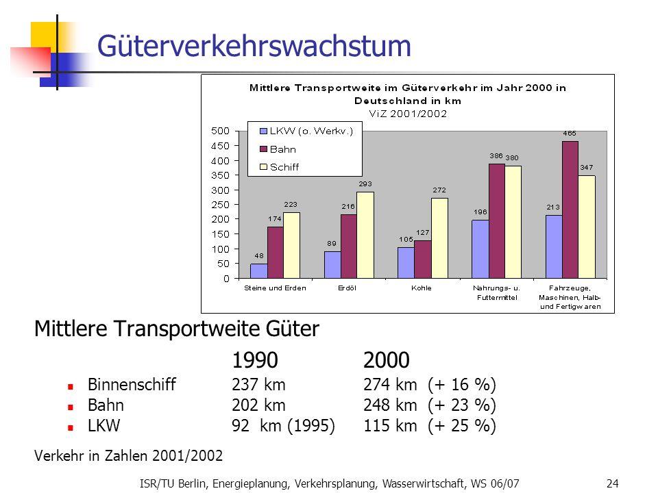 ISR/TU Berlin, Energieplanung, Verkehrsplanung, Wasserwirtschaft, WS 06/07 24 Güterverkehrswachstum Mittlere Transportweite Güter 1990 2000 Binnenschi