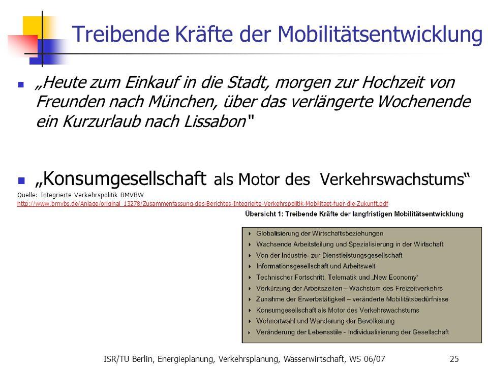 ISR/TU Berlin, Energieplanung, Verkehrsplanung, Wasserwirtschaft, WS 06/07 25 Treibende Kräfte der Mobilitätsentwicklung Heute zum Einkauf in die Stad