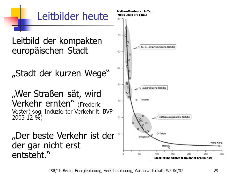 ISR/TU Berlin, Energieplanung, Verkehrsplanung, Wasserwirtschaft, WS 06/07 29 Leitbilder heute Leitbild der kompakten europäischen Stadt Stadt der kur