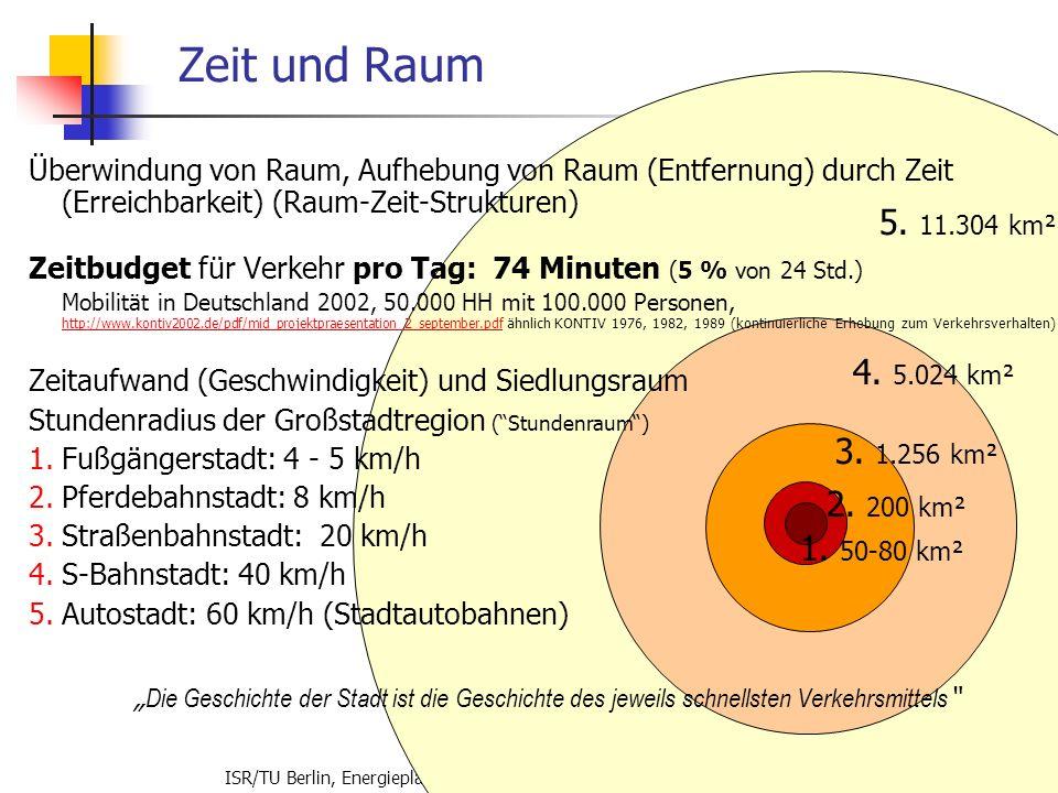 ISR/TU Berlin, Energieplanung, Verkehrsplanung, Wasserwirtschaft, WS 06/07 3 Zeit und Raum 3. 1.256 km² 4. 5.024 km² 2. 200 km² 1. 50-80 km² 5. 11.304