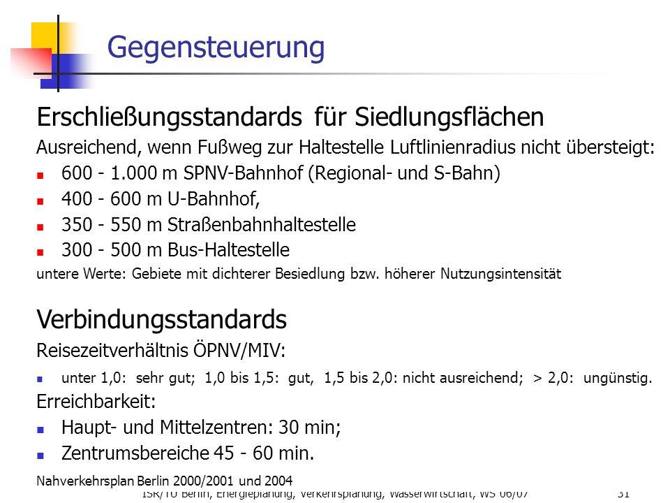 ISR/TU Berlin, Energieplanung, Verkehrsplanung, Wasserwirtschaft, WS 06/07 31 Gegensteuerung Erschließungsstandards für Siedlungsflächen Ausreichend,