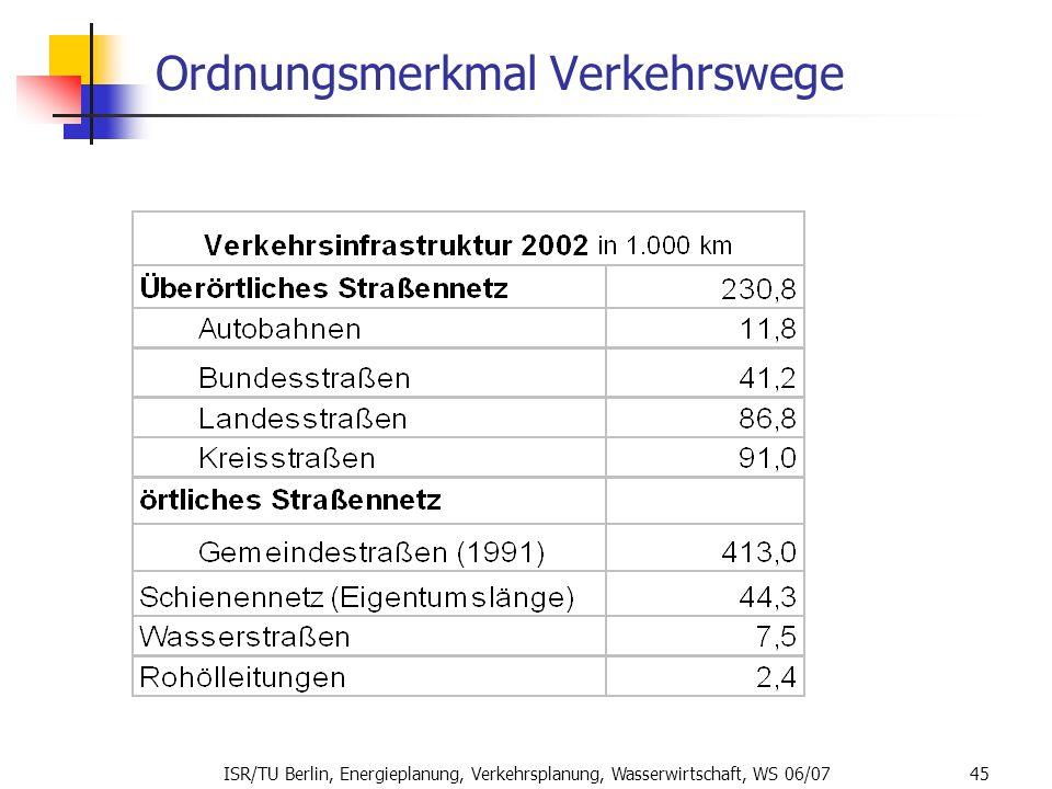 ISR/TU Berlin, Energieplanung, Verkehrsplanung, Wasserwirtschaft, WS 06/07 45 Ordnungsmerkmal Verkehrswege