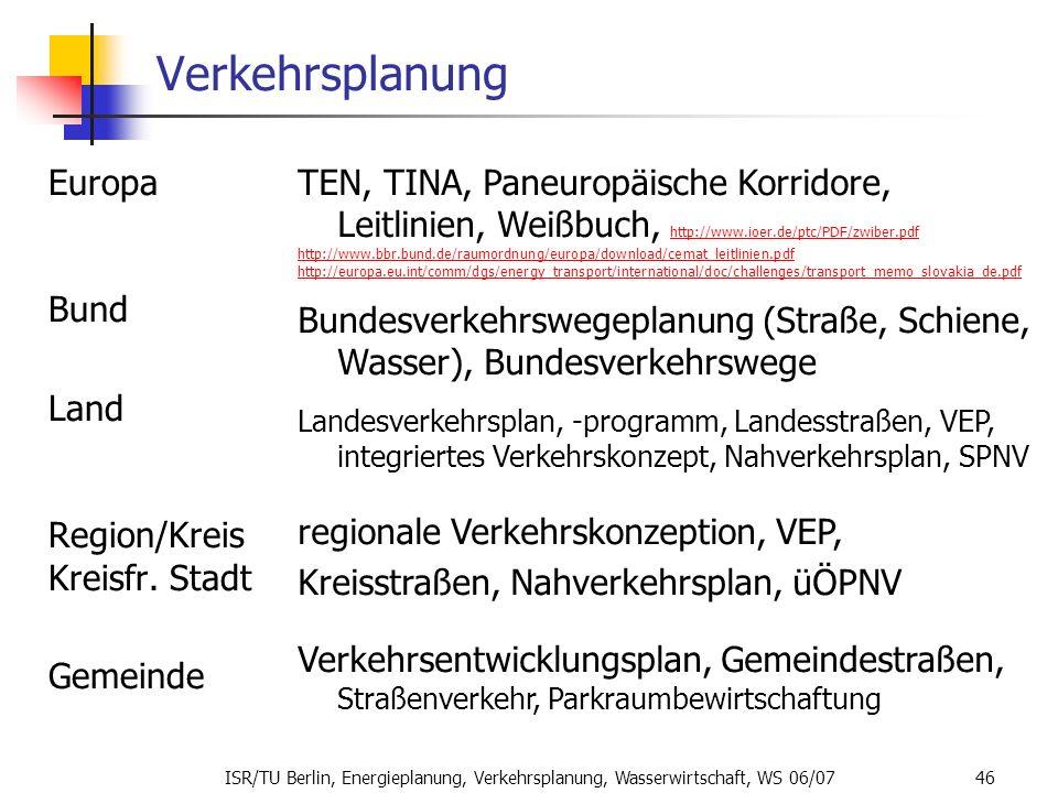 ISR/TU Berlin, Energieplanung, Verkehrsplanung, Wasserwirtschaft, WS 06/07 46 Verkehrsplanung Europa Bund Land Region/Kreis Kreisfr. Stadt Gemeinde TE