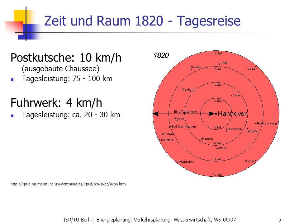 ISR/TU Berlin, Energieplanung, Verkehrsplanung, Wasserwirtschaft, WS 06/07 5 Zeit und Raum 1820 - Tagesreise Postkutsche: 10 km/h (ausgebaute Chaussee