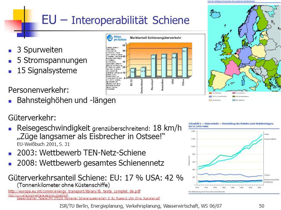 ISR/TU Berlin, Energieplanung, Verkehrsplanung, Wasserwirtschaft, WS 06/07 50 EU – Interoperabilität Schiene 3 Spurweiten 5 Stromspannungen 15 Signals