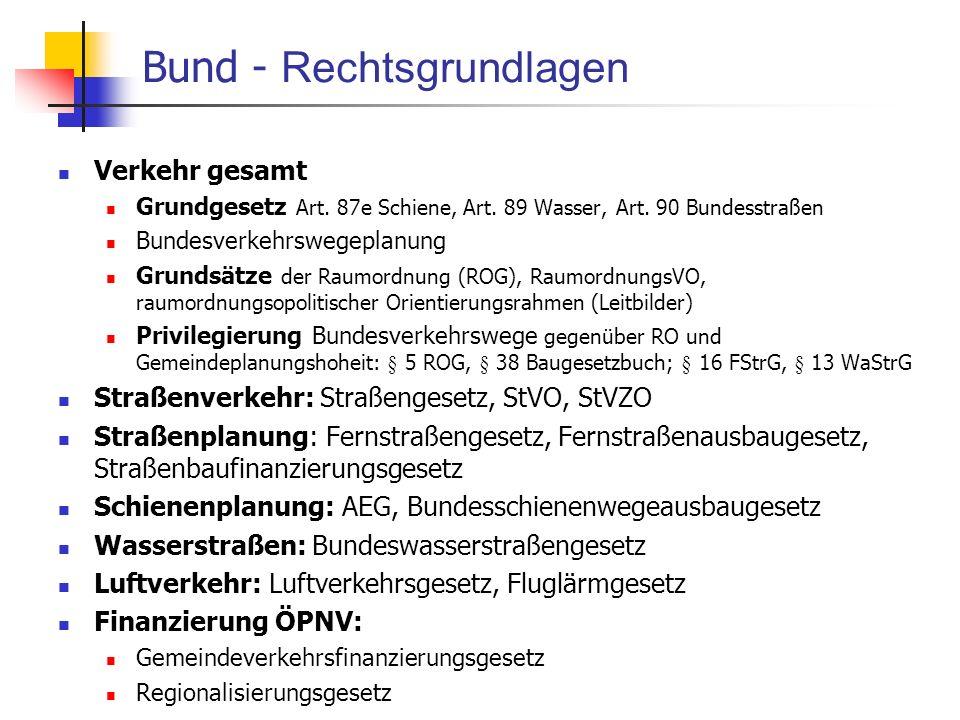 ISR/TU Berlin, Energieplanung, Verkehrsplanung, Wasserwirtschaft, WS 06/07 52 Bund - Rechtsgrundlagen Verkehr gesamt Grundgesetz Art. 87e Schiene, Art