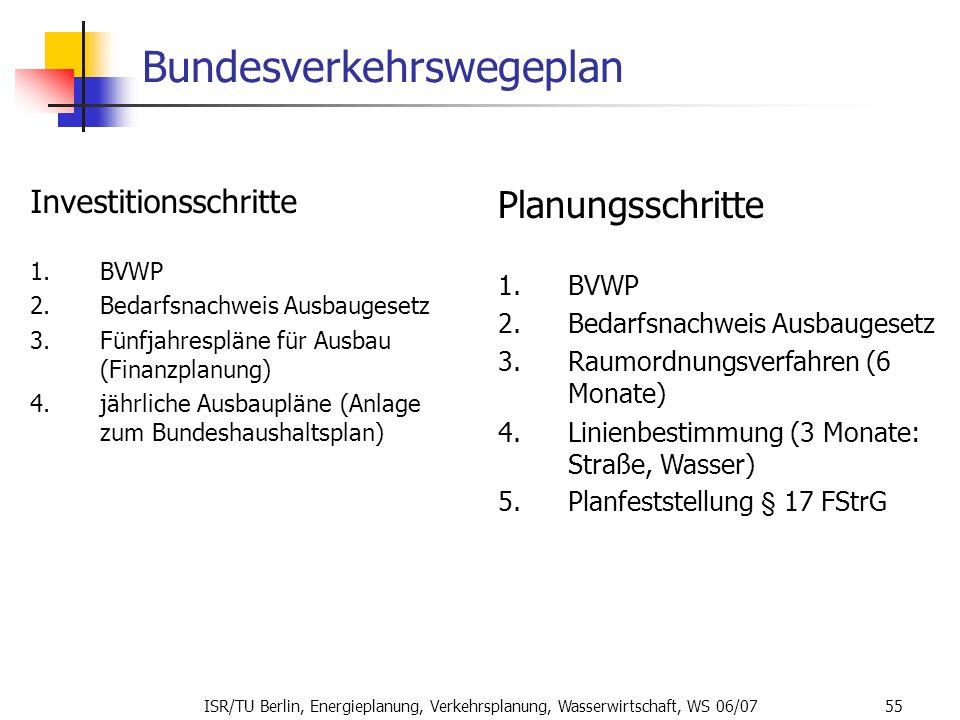 ISR/TU Berlin, Energieplanung, Verkehrsplanung, Wasserwirtschaft, WS 06/07 55 Bundesverkehrswegeplan Investitionsschritte 1.BVWP 2.Bedarfsnachweis Aus