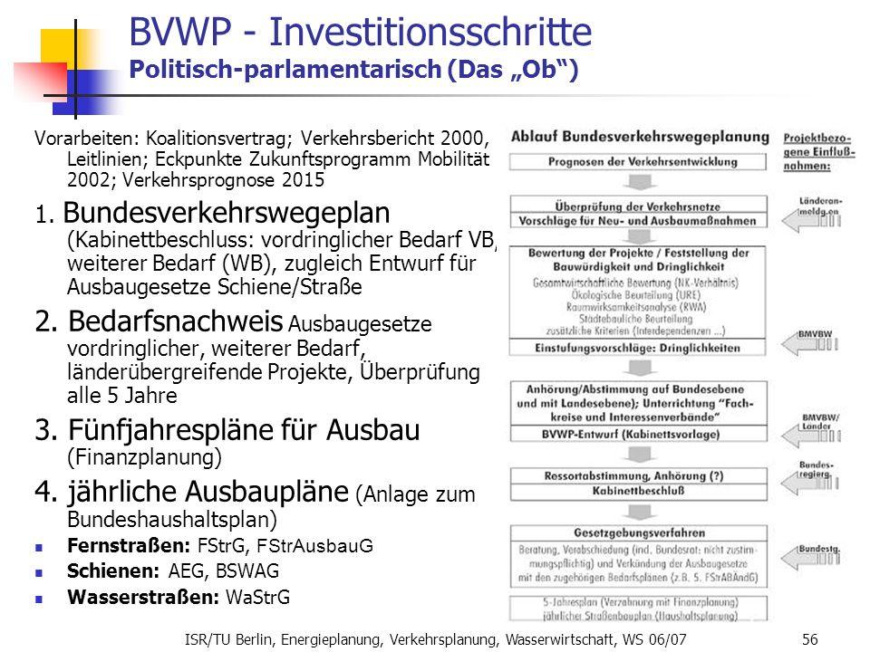 ISR/TU Berlin, Energieplanung, Verkehrsplanung, Wasserwirtschaft, WS 06/07 56 BVWP - Investitionsschritte Politisch-parlamentarisch (Das Ob) Vorarbeit