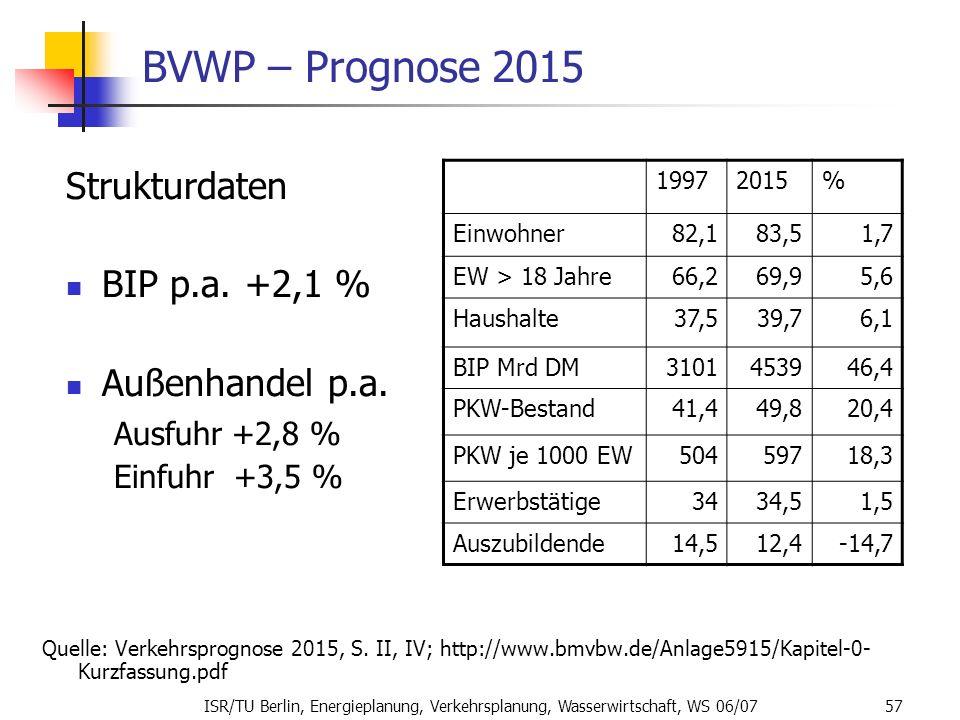 ISR/TU Berlin, Energieplanung, Verkehrsplanung, Wasserwirtschaft, WS 06/07 57 BVWP – Prognose 2015 Quelle: Verkehrsprognose 2015, S. II, IV; http://ww