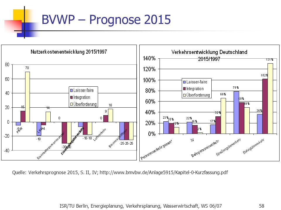 ISR/TU Berlin, Energieplanung, Verkehrsplanung, Wasserwirtschaft, WS 06/07 58 BVWP – Prognose 2015 Quelle: Verkehrsprognose 2015, S. II, IV; http://ww