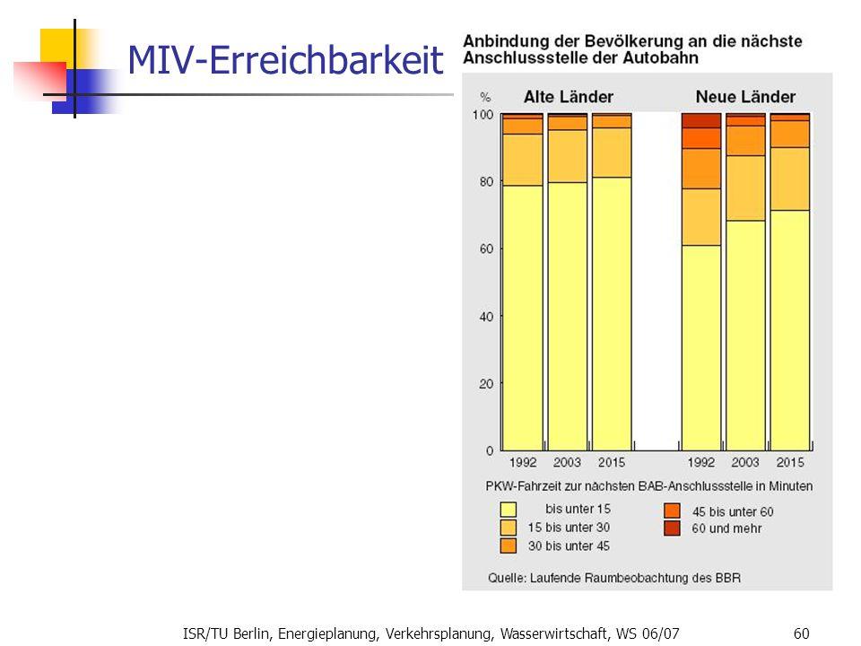 ISR/TU Berlin, Energieplanung, Verkehrsplanung, Wasserwirtschaft, WS 06/07 60 MIV-Erreichbarkeit