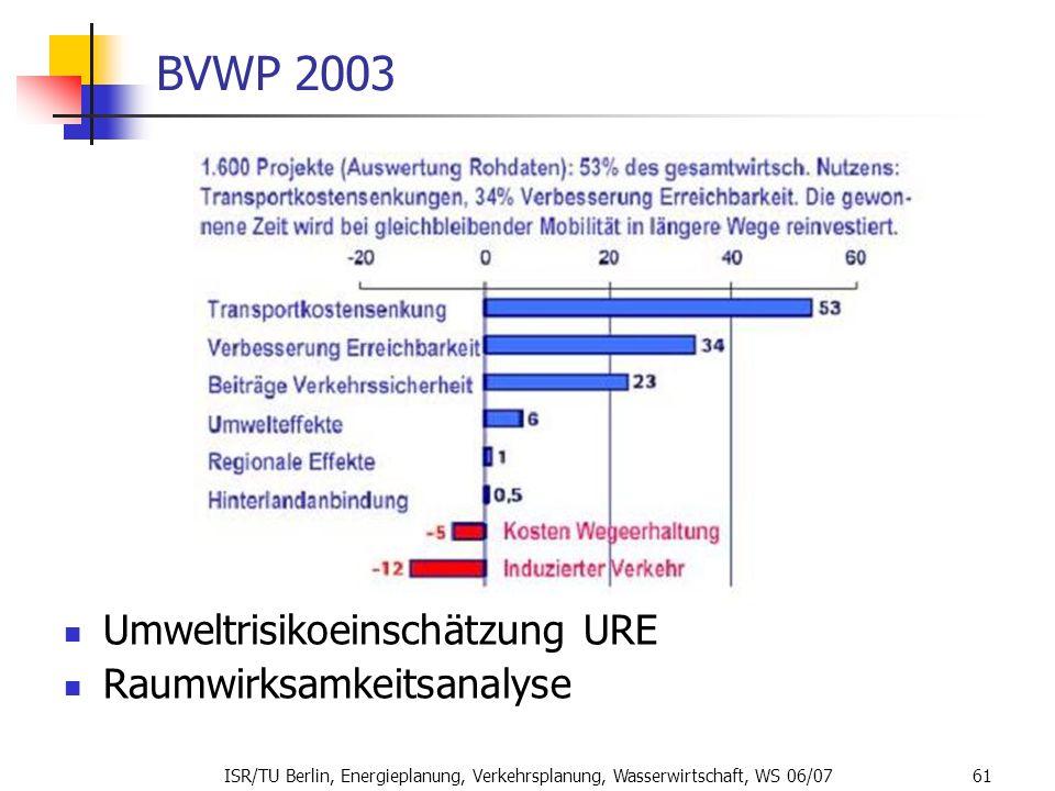 ISR/TU Berlin, Energieplanung, Verkehrsplanung, Wasserwirtschaft, WS 06/07 61 BVWP 2003 Umweltrisikoeinschätzung URE Raumwirksamkeitsanalyse