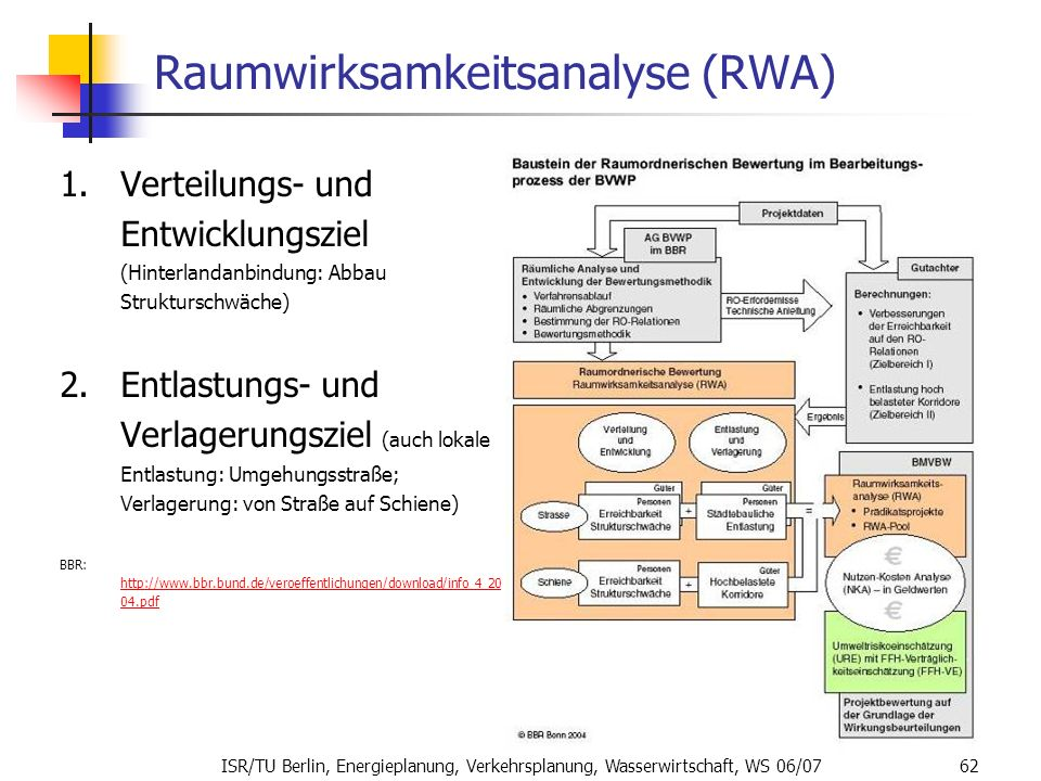ISR/TU Berlin, Energieplanung, Verkehrsplanung, Wasserwirtschaft, WS 06/07 62 Raumwirksamkeitsanalyse (RWA) 1.Verteilungs- und Entwicklungsziel (Hinte