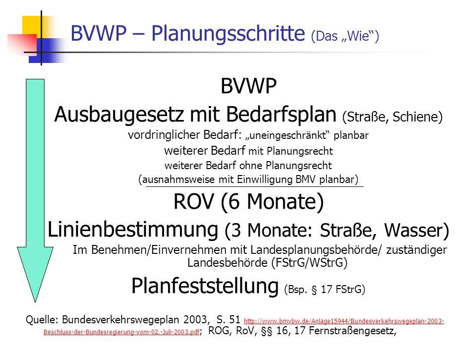 ISR/TU Berlin, Energieplanung, Verkehrsplanung, Wasserwirtschaft, WS 06/07 63 BVWP – Planungsschritte (Das Wie) BVWP Ausbaugesetz mit Bedarfsplan (Str