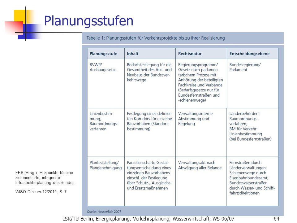 ISR/TU Berlin, Energieplanung, Verkehrsplanung, Wasserwirtschaft, WS 06/07 64 Planungsstufen FES (Hrsg.): Eckpunkte für eine zielorientierte, integrie