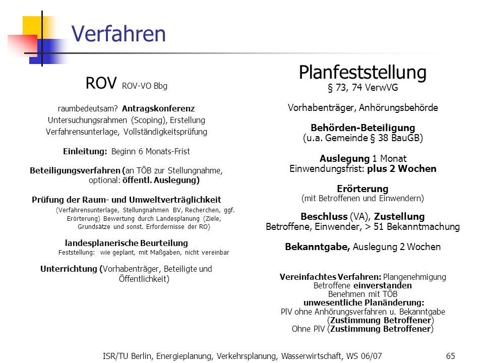 ISR/TU Berlin, Energieplanung, Verkehrsplanung, Wasserwirtschaft, WS 06/07 65 Verfahren ROV ROV-VO Bbg raumbedeutsam? Antragskonferenz Untersuchungsra