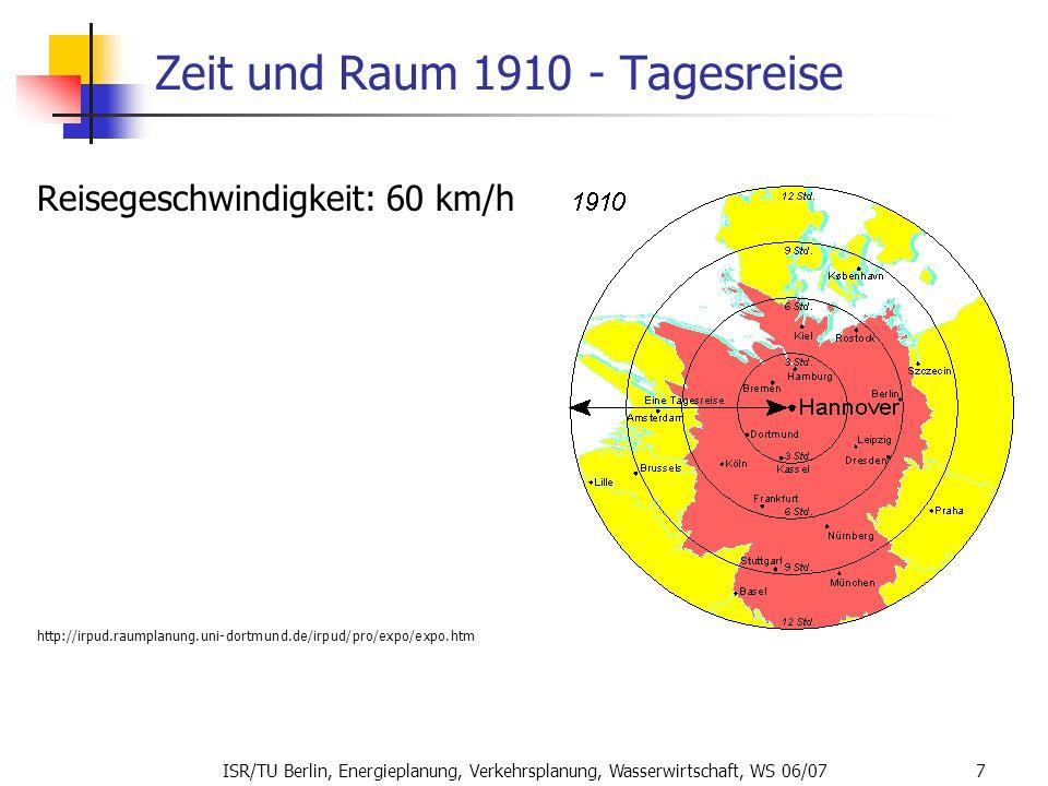 ISR/TU Berlin, Energieplanung, Verkehrsplanung, Wasserwirtschaft, WS 06/07 7 Zeit und Raum 1910 - Tagesreise Reisegeschwindigkeit: 60 km/h http://irpu