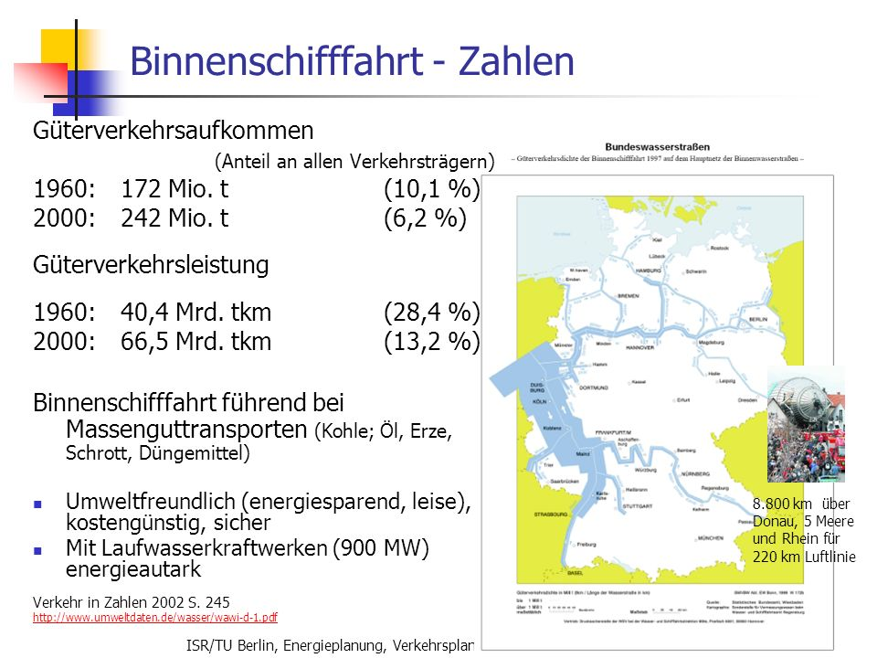 ISR/TU Berlin, Energieplanung, Verkehrsplanung, Wasserwirtschaft, WS 06/07 70 Binnenschifffahrt - Zahlen Güterverkehrsaufkommen (Anteil an allen Verke