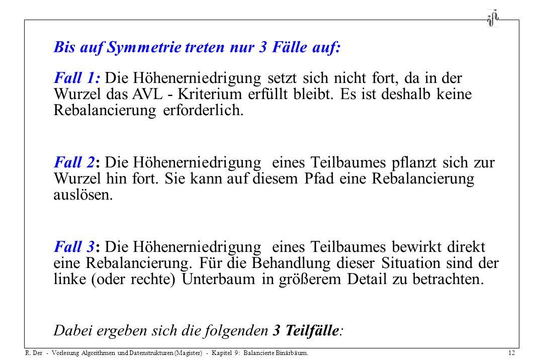 R. Der - Vorlesung Algorithmen und Datenstrukturen (Magister) - Kapitel 9: Balancierte Binärbäum.12 Bis auf Symmetrie treten nur 3 Fälle auf: Fall 1: