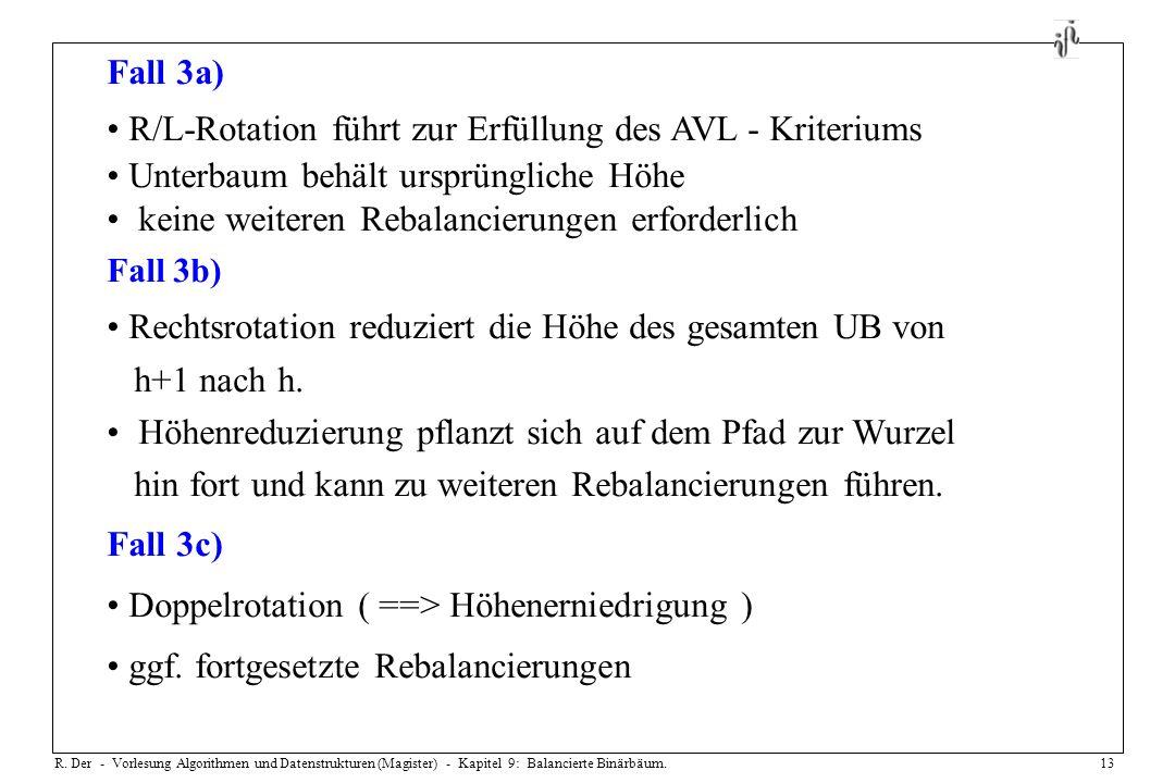 R. Der - Vorlesung Algorithmen und Datenstrukturen (Magister) - Kapitel 9: Balancierte Binärbäum.13 Fall 3a) R/L-Rotation führt zur Erfüllung des AVL