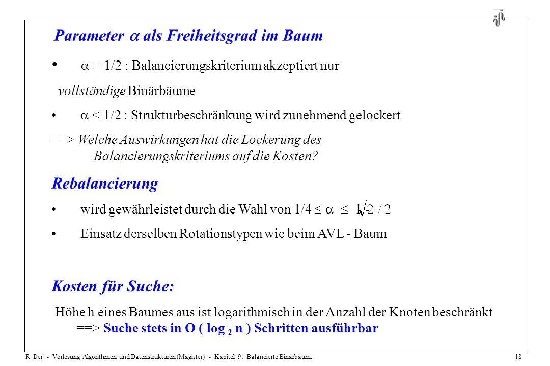 R. Der - Vorlesung Algorithmen und Datenstrukturen (Magister) - Kapitel 9: Balancierte Binärbäum.18 Parameter als Freiheitsgrad im Baum = 1/2 : Balanc