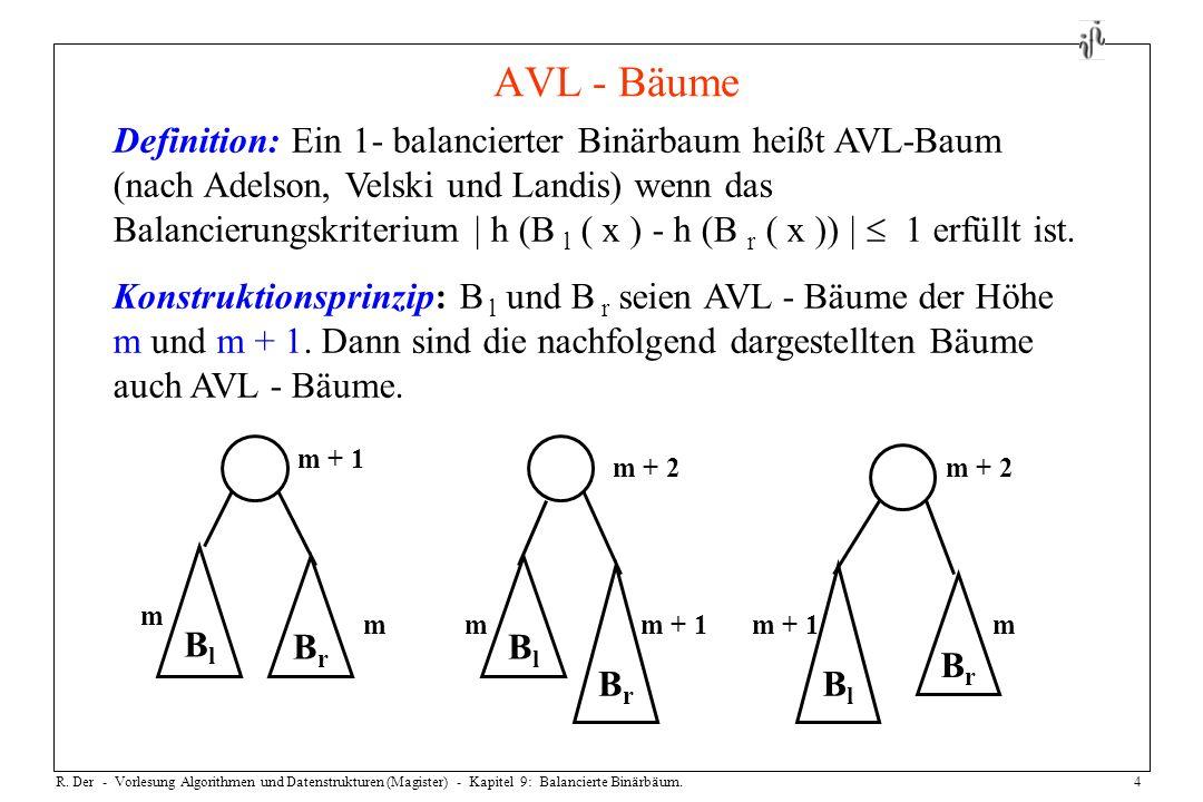 R. Der - Vorlesung Algorithmen und Datenstrukturen (Magister) - Kapitel 9: Balancierte Binärbäum.4 AVL - Bäume Definition: Ein 1- balancierter Binärba