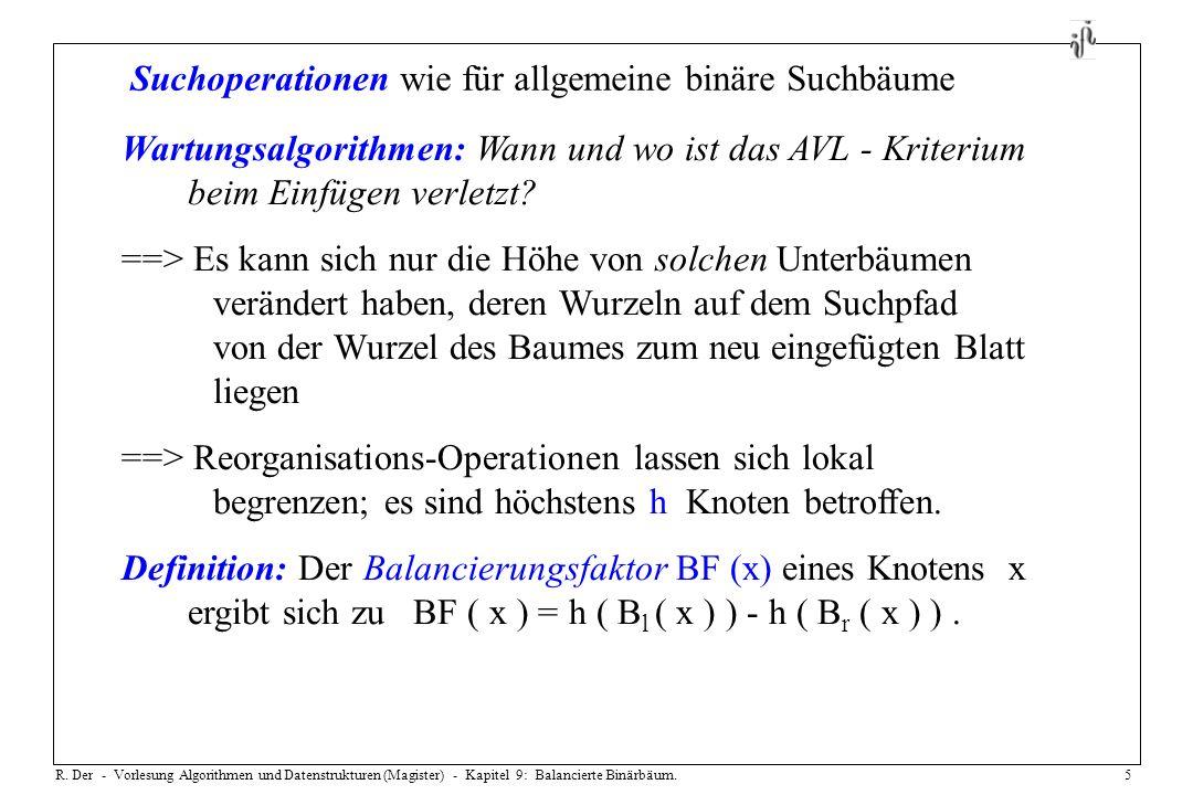 R. Der - Vorlesung Algorithmen und Datenstrukturen (Magister) - Kapitel 9: Balancierte Binärbäum.5 Suchoperationen wie für allgemeine binäre Suchbäume