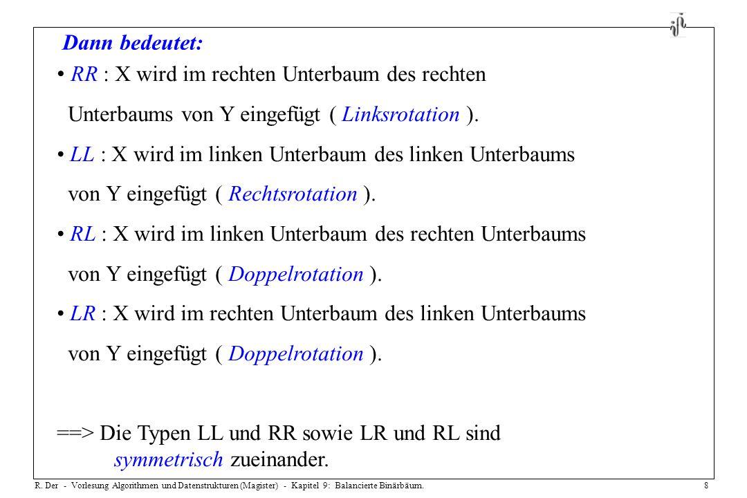 R. Der - Vorlesung Algorithmen und Datenstrukturen (Magister) - Kapitel 9: Balancierte Binärbäum.8 Dann bedeutet: RR : X wird im rechten Unterbaum des