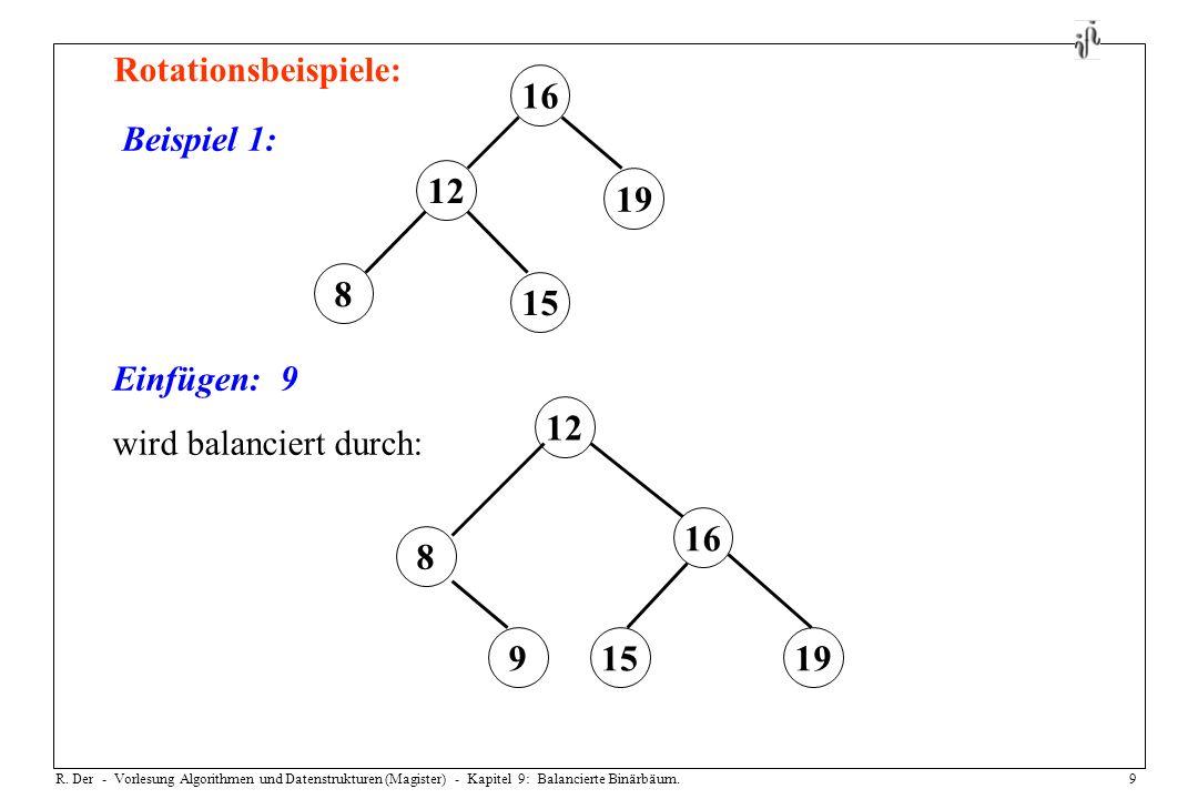 R. Der - Vorlesung Algorithmen und Datenstrukturen (Magister) - Kapitel 9: Balancierte Binärbäum.9 Rotationsbeispiele: Beispiel 1: 16 19 8 12 15 Einfü