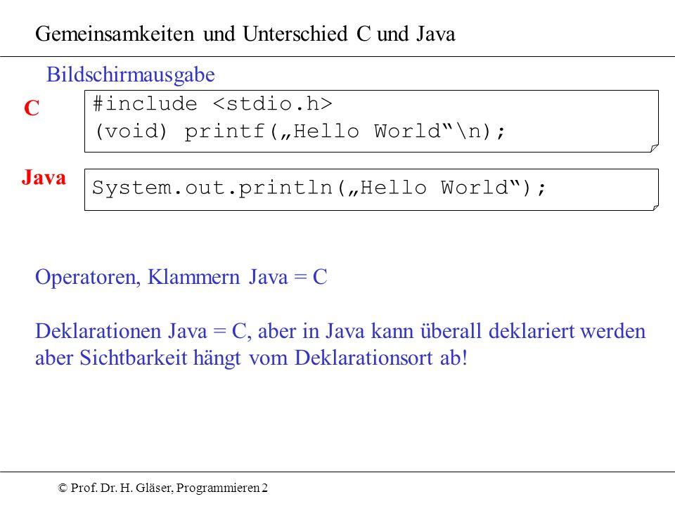 © Prof. Dr. H. Gläser, Programmieren 2 Gemeinsamkeiten und Unterschied C und Java Bildschirmausgabe C Java #include (void) printf(Hello World\n); Syst