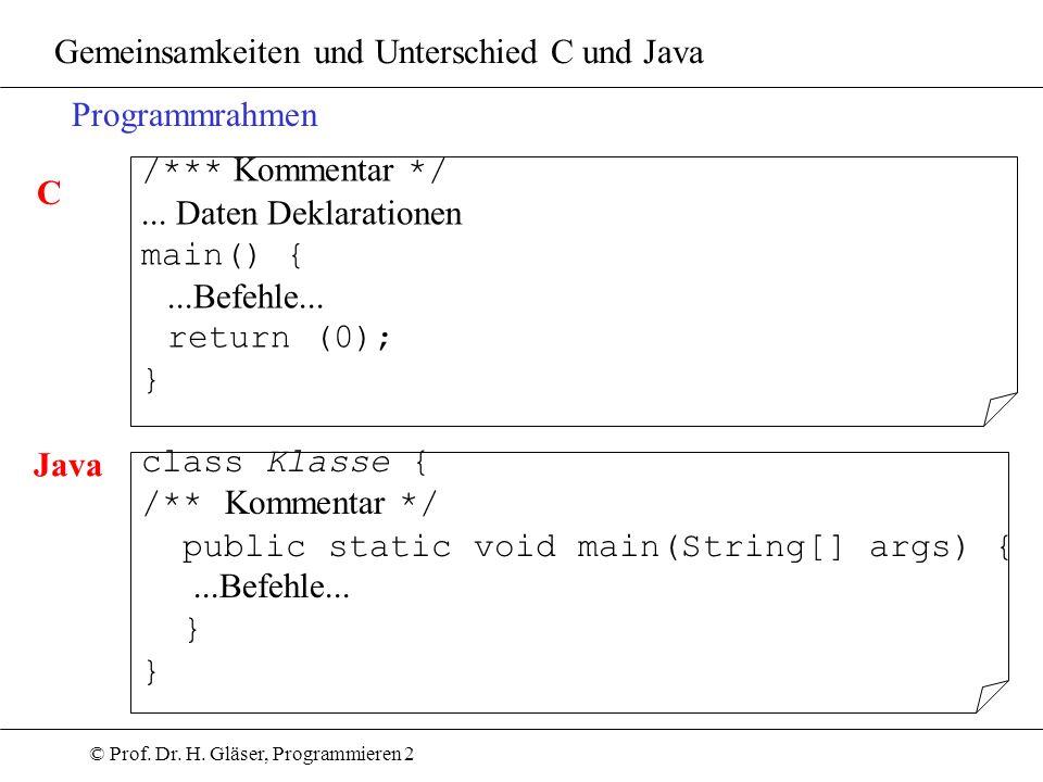 © Prof. Dr. H. Gläser, Programmieren 2 Gemeinsamkeiten und Unterschied C und Java Programmrahmen C Java /*** Kommentar */... Daten Deklarationen main(