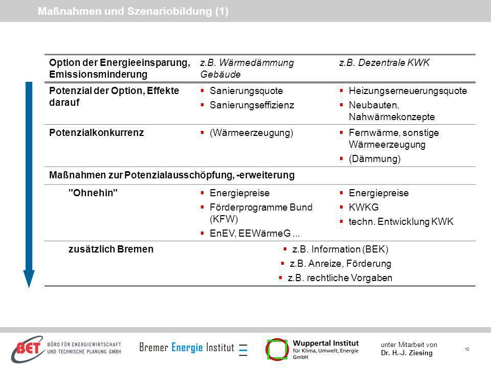 10 unter Mitarbeit von Dr. H.-J. Ziesing Maßnahmen und Szenariobildung (1) Option der Energieeinsparung, Emissionsminderung z.B. Wärmedämmung Gebäude